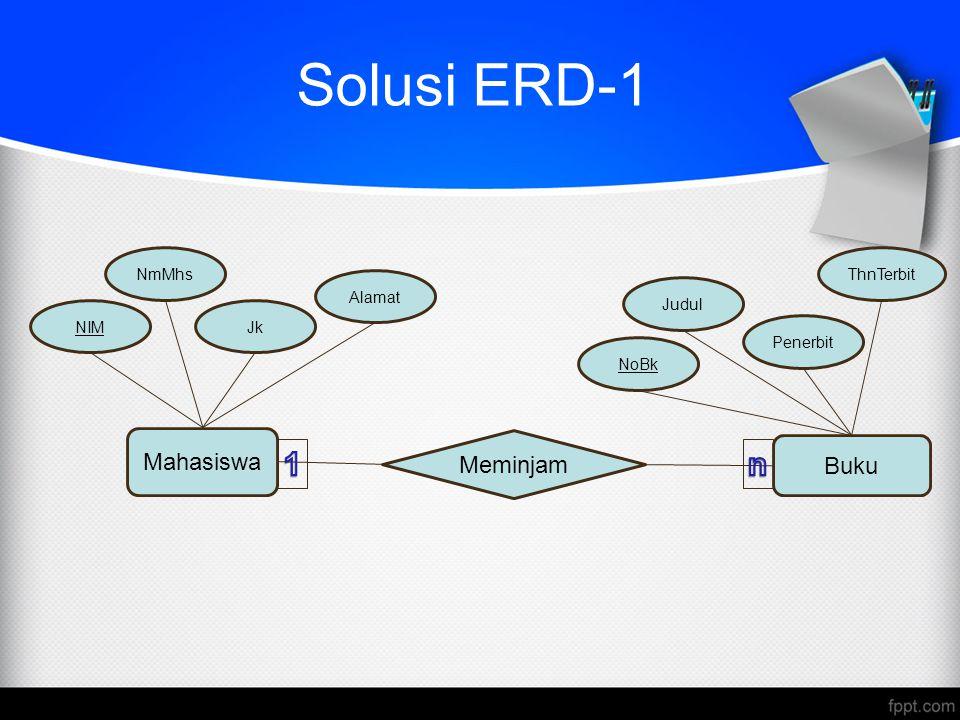 Contoh ERD-2 Seorang penulis dapat menulis lebih dari satu judul buku, demikian juga satu buku dapat ditulis oleh seorang penulis atau lebih.
