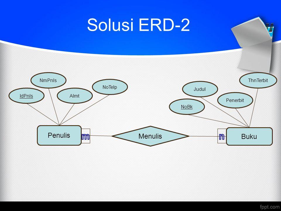 Solusi ERD-2 Penulis Menulis Buku IdPnls NmPnls NoTelp Almt NoBk Judul ThnTerbit Penerbit