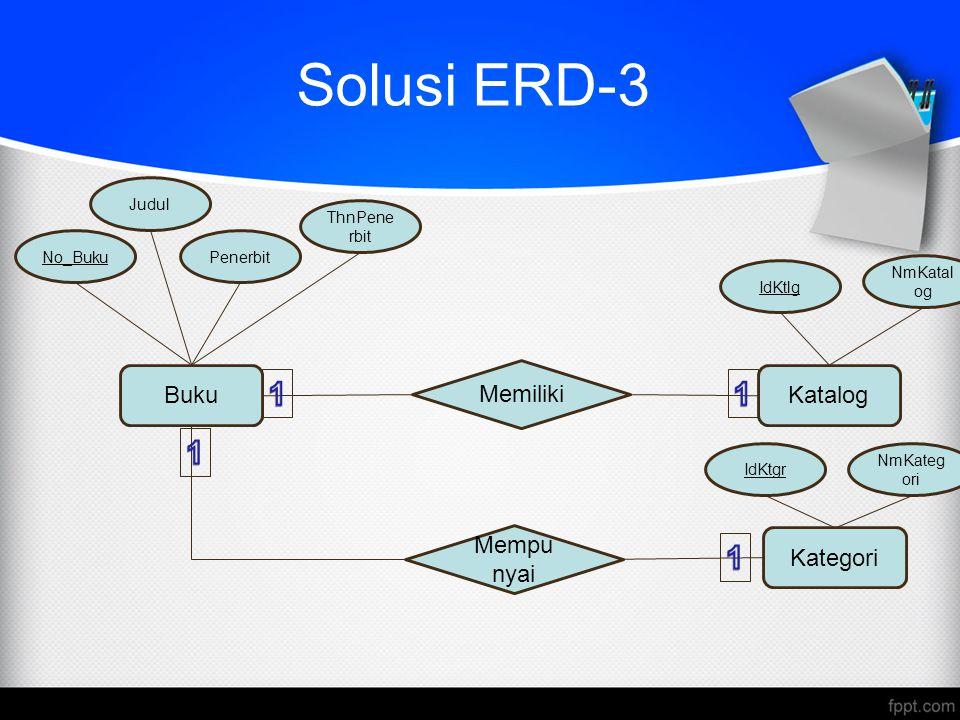 Contoh ERD Politeknik XYZ memiliki sebuah perpustakaan CINTA yang akan dibuatkan sistem informasinya.
