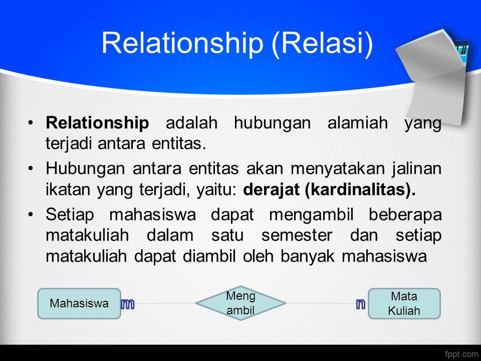 Relationship (Relasi) Relationship adalah hubungan alamiah yang terjadi antara entitas.