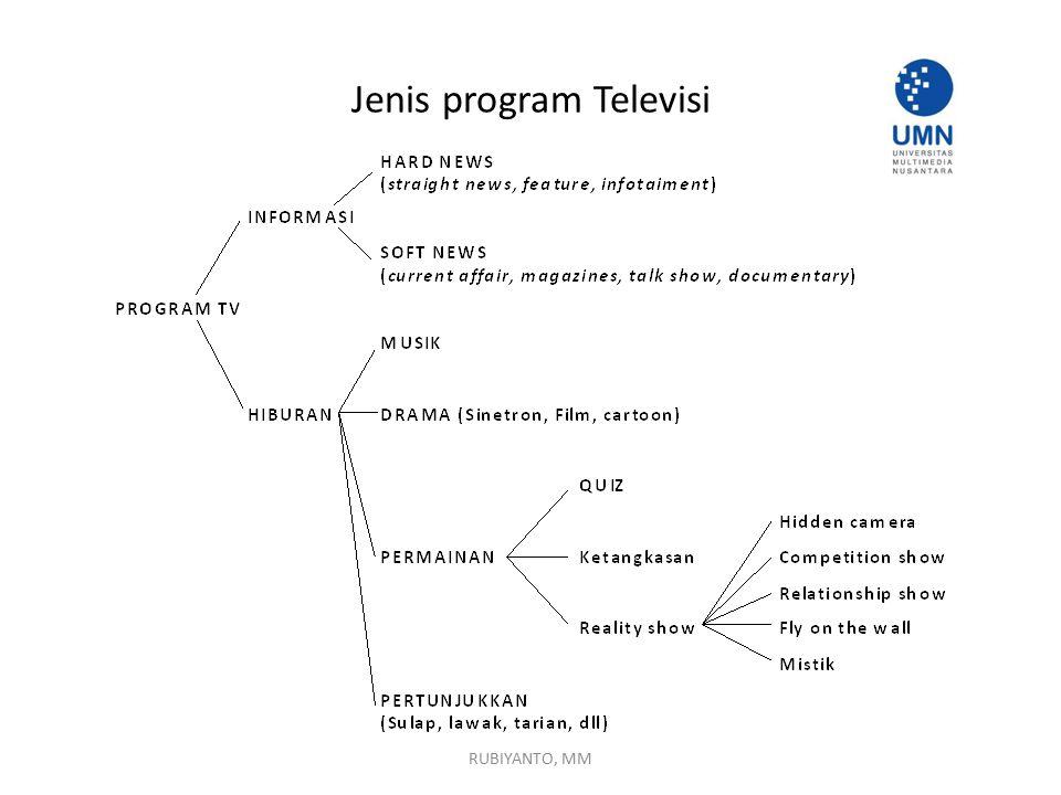 Jenis program Televisi RUBIYANTO, MM