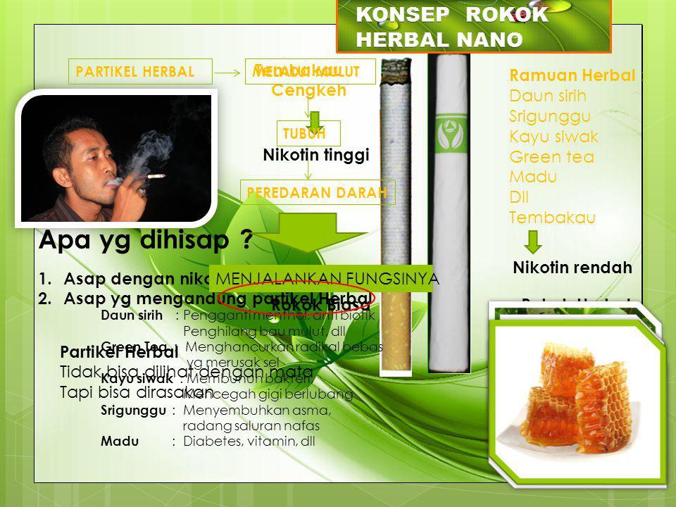 Tembakau Cengkeh Ramuan Herbal : Daun sirih Srigunggu Kayu siwak Green tea Madu Dll Tembakau Nikotin tinggi Nikotin rendah Apa yg dihisap ? Partikel H