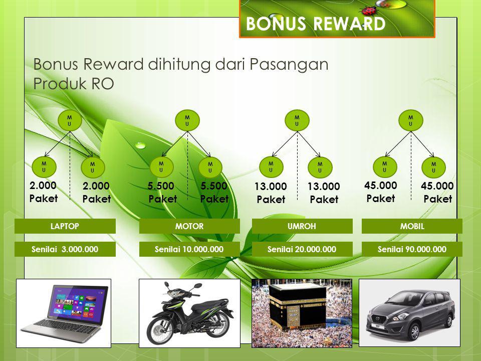 Bonus Reward dihitung dari Pasangan Produk RO MUMU MUMU MUMU MUMU MUMU MUMU MUMU MUMU MUMU MUMU MUMU MUMU 2.000 Paket 2.000 Paket 5.500 Paket 5.500 Pa