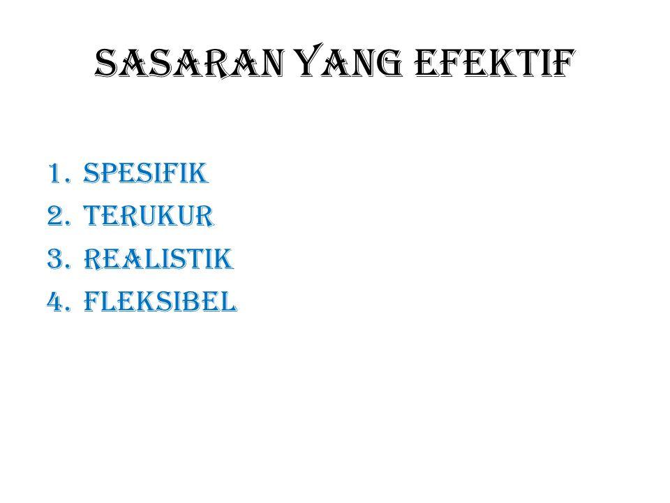 Sasaran yang efektif 1.Spesifik 2.Terukur 3.Realistik 4.fleksibel