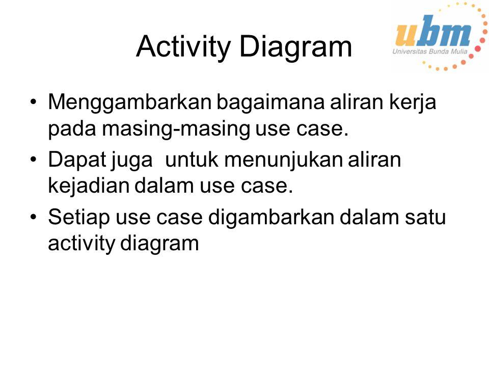 Activity Diagram Menggambarkan bagaimana aliran kerja pada masing-masing use case. Dapat juga untuk menunjukan aliran kejadian dalam use case. Setiap