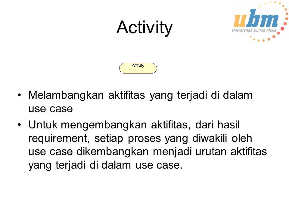Activity Melambangkan aktifitas yang terjadi di dalam use case Untuk mengembangkan aktifitas, dari hasil requirement, setiap proses yang diwakili oleh