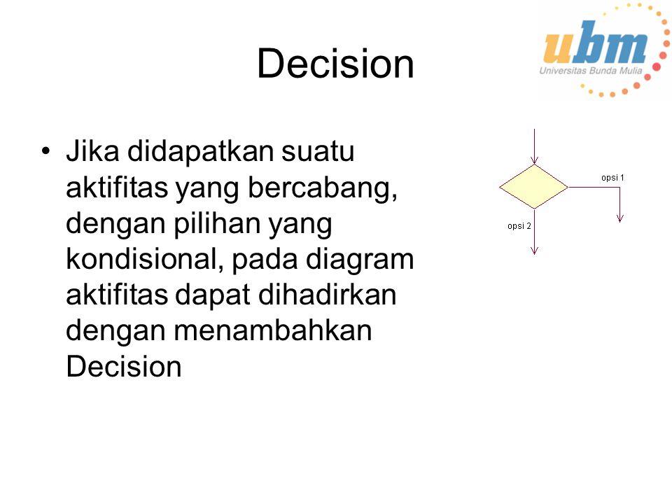 Decision Jika didapatkan suatu aktifitas yang bercabang, dengan pilihan yang kondisional, pada diagram aktifitas dapat dihadirkan dengan menambahkan D