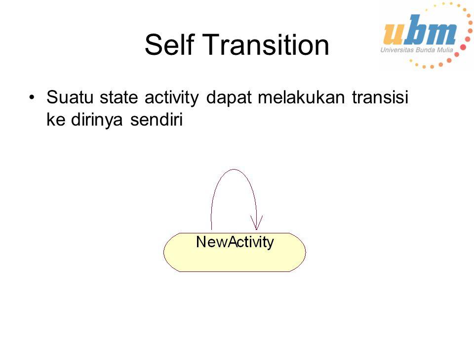 Self Transition Suatu state activity dapat melakukan transisi ke dirinya sendiri
