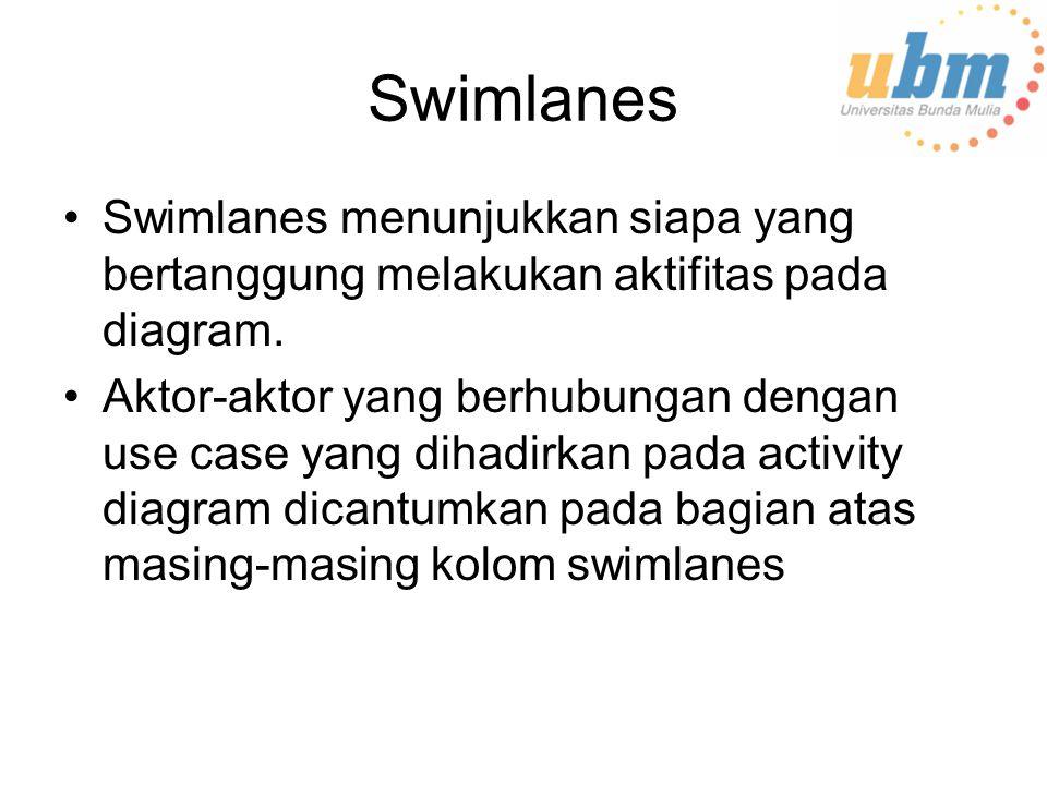 Swimlanes Swimlanes menunjukkan siapa yang bertanggung melakukan aktifitas pada diagram. Aktor-aktor yang berhubungan dengan use case yang dihadirkan