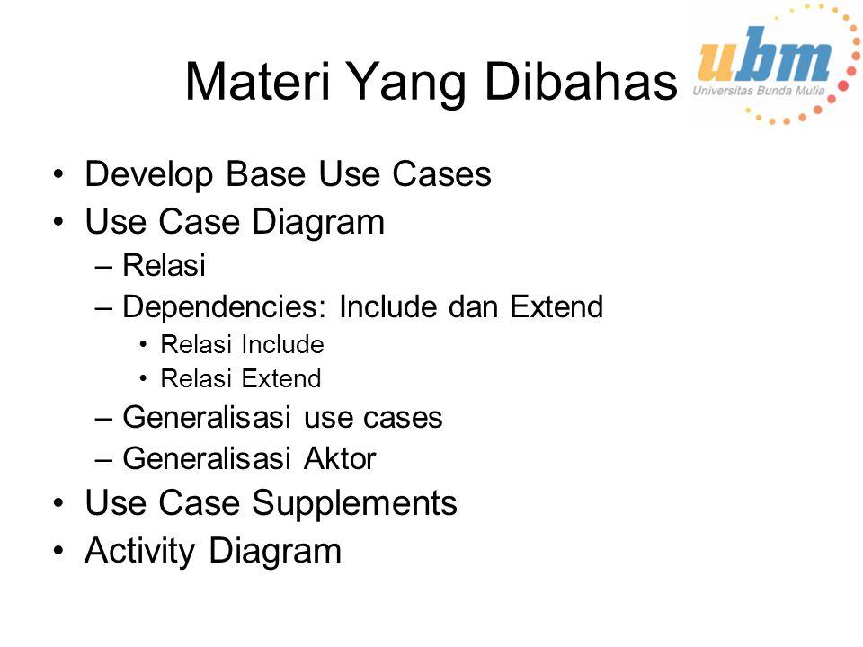 Materi Yang Dibahas Develop Base Use Cases Use Case Diagram –Relasi –Dependencies: Include dan Extend Relasi Include Relasi Extend –Generalisasi use c