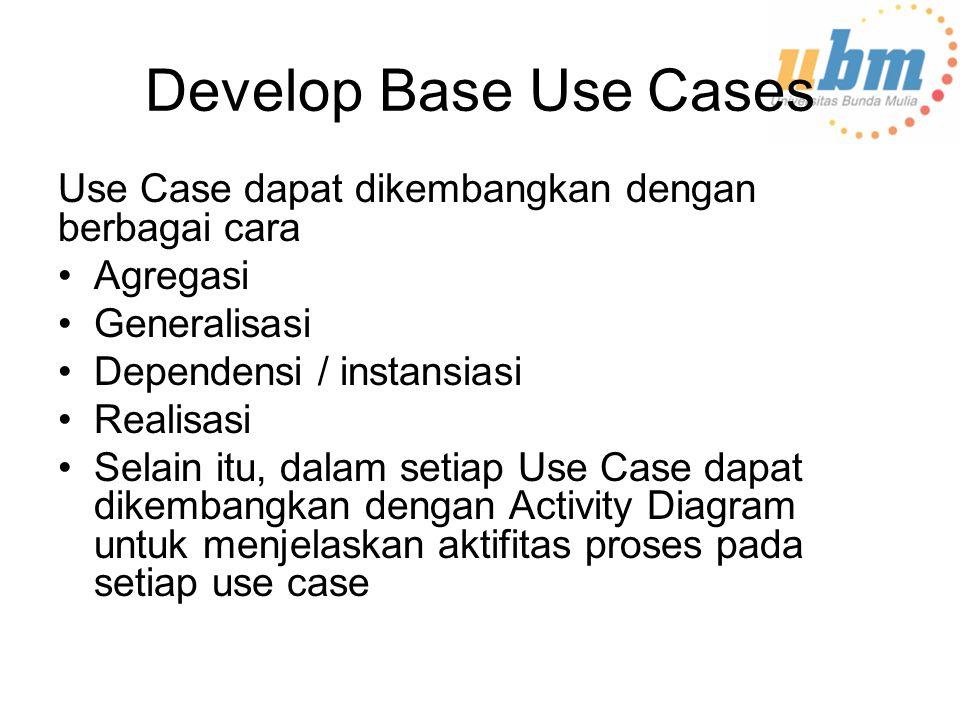 Develop Base Use Cases Use Case dapat dikembangkan dengan berbagai cara Agregasi Generalisasi Dependensi / instansiasi Realisasi Selain itu, dalam set