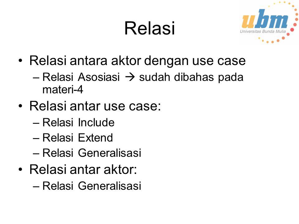 Relasi Relasi antara aktor dengan use case –Relasi Asosiasi  sudah dibahas pada materi-4 Relasi antar use case: –Relasi Include –Relasi Extend –Relas