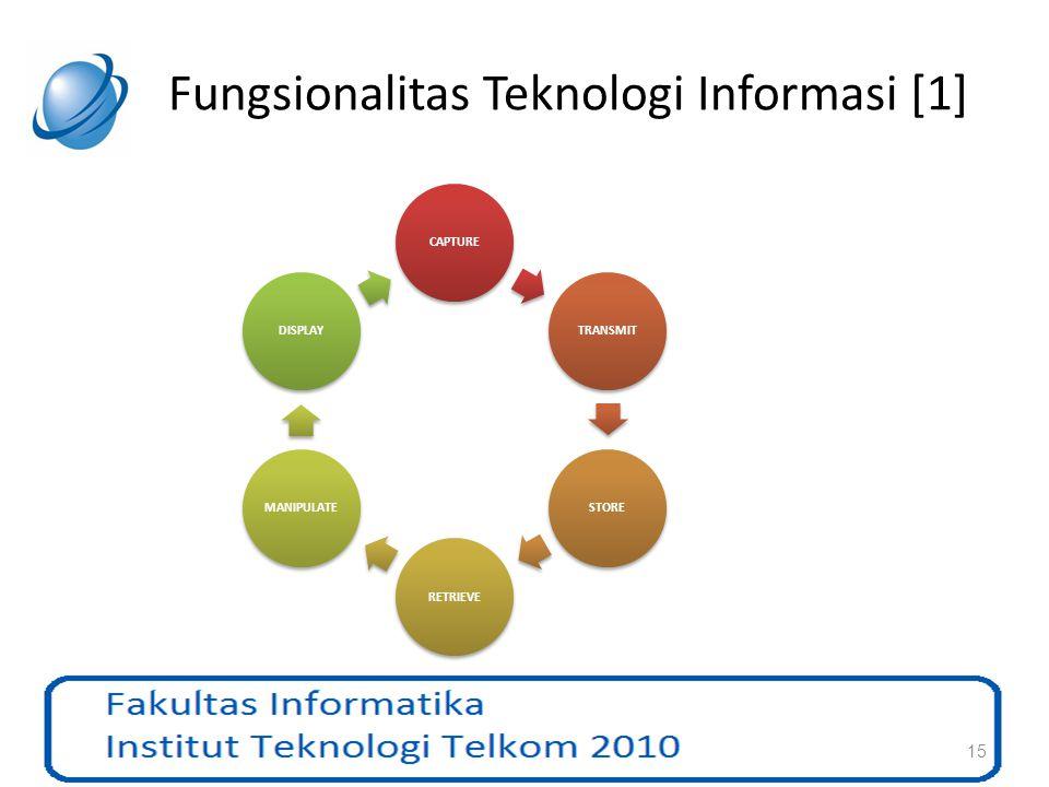Fungsionalitas Teknologi Informasi [1] CAPTURETRANSMITSTORERETRIEVEMANIPULATEDISPLAY 15