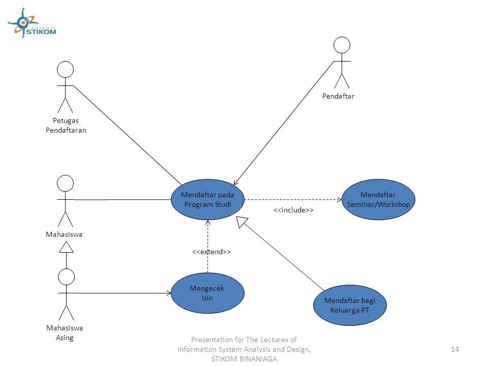 Petugas Pendaftaran Mahasiswa Asing Pendaftar Mendaftar pada Program Studi Mengecek Izin Mendaftar Seminar/Workshop Mendaftar bagi Keluarga PT > Prese