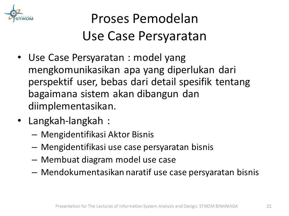 Proses Pemodelan Use Case Persyaratan Use Case Persyaratan : model yang mengkomunikasikan apa yang diperlukan dari perspektif user, bebas dari detail