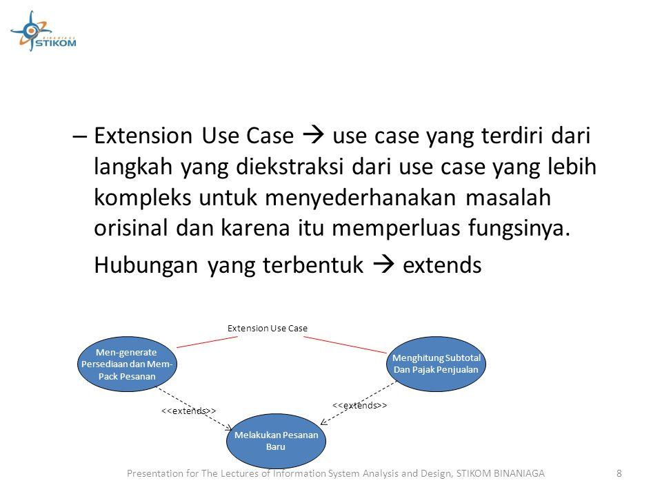 – Abstract Use Case  use case yang mempunyai fungsionalitas yang dapat digunakan oleh use case lain dengan menggabungkan langkah-langkah yang biasa ditemukan (identik) pada use case-use case tersebut, sehingga mengurangi redundansi.