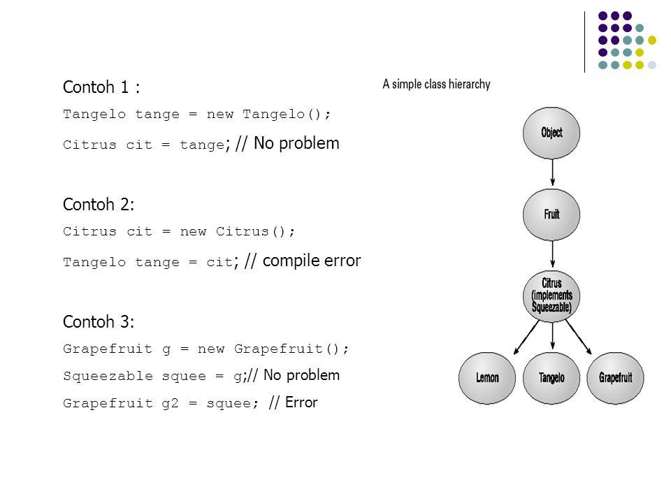 Contoh 1 : Tangelo tange = new Tangelo(); Citrus cit = tange ; // No problem Contoh 2: Citrus cit = new Citrus(); Tangelo tange = cit ; // compile err