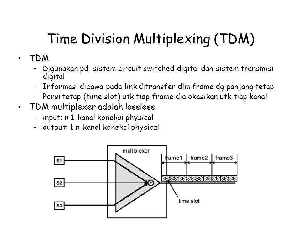 Time Division Multiplexing (TDM) TDM –Digunakan pd sistem circuit switched digital dan sistem transmisi digital –Informasi dibawa pada link ditransfer dlm frame dg panjang tetap –Porsi tetap (time slot) utk tiap frame dialokasikan utk tiap kanal TDM multiplexer adalah lossless –input: n 1-kanal koneksi physical –output: 1 n-kanal koneksi physical