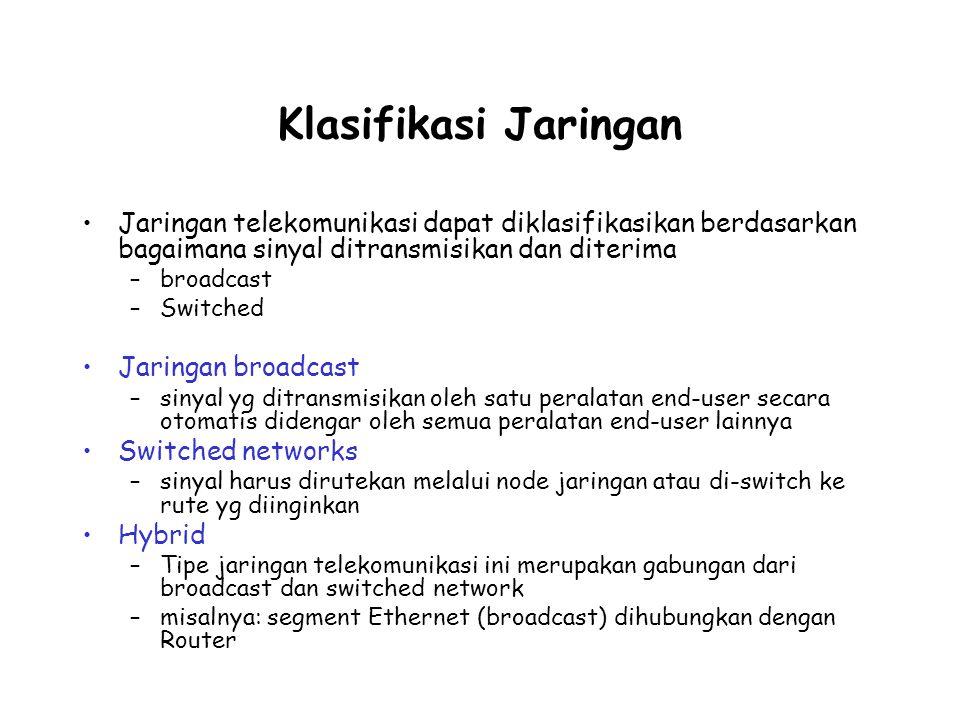 Klasifikasi Jaringan Jaringan telekomunikasi dapat diklasifikasikan berdasarkan bagaimana sinyal ditransmisikan dan diterima –broadcast –Switched Jaringan broadcast –sinyal yg ditransmisikan oleh satu peralatan end-user secara otomatis didengar oleh semua peralatan end-user lainnya Switched networks –sinyal harus dirutekan melalui node jaringan atau di-switch ke rute yg diinginkan Hybrid –Tipe jaringan telekomunikasi ini merupakan gabungan dari broadcast dan switched network –misalnya: segment Ethernet (broadcast) dihubungkan dengan Router