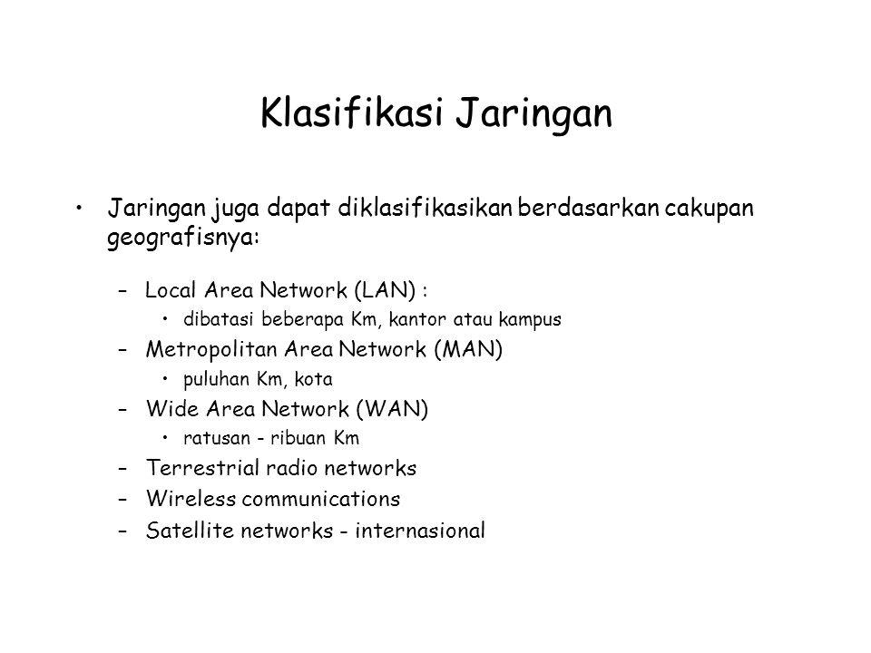 Klasifikasi Jaringan Jaringan juga dapat diklasifikasikan berdasarkan cakupan geografisnya: –Local Area Network (LAN) : dibatasi beberapa Km, kantor a