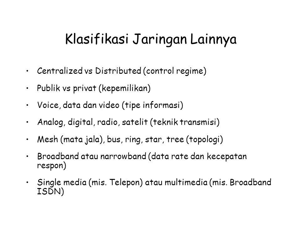 Klasifikasi Jaringan Lainnya Centralized vs Distributed (control regime) Publik vs privat (kepemilikan) Voice, data dan video (tipe informasi) Analog,