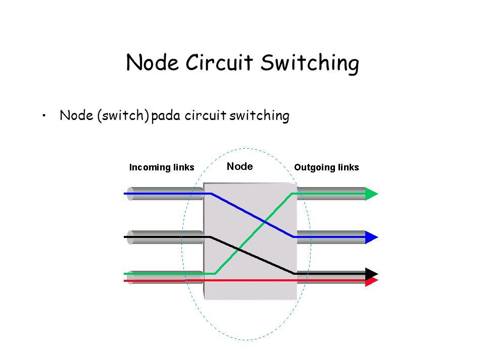 Node Circuit Switching Node (switch) pada circuit switching