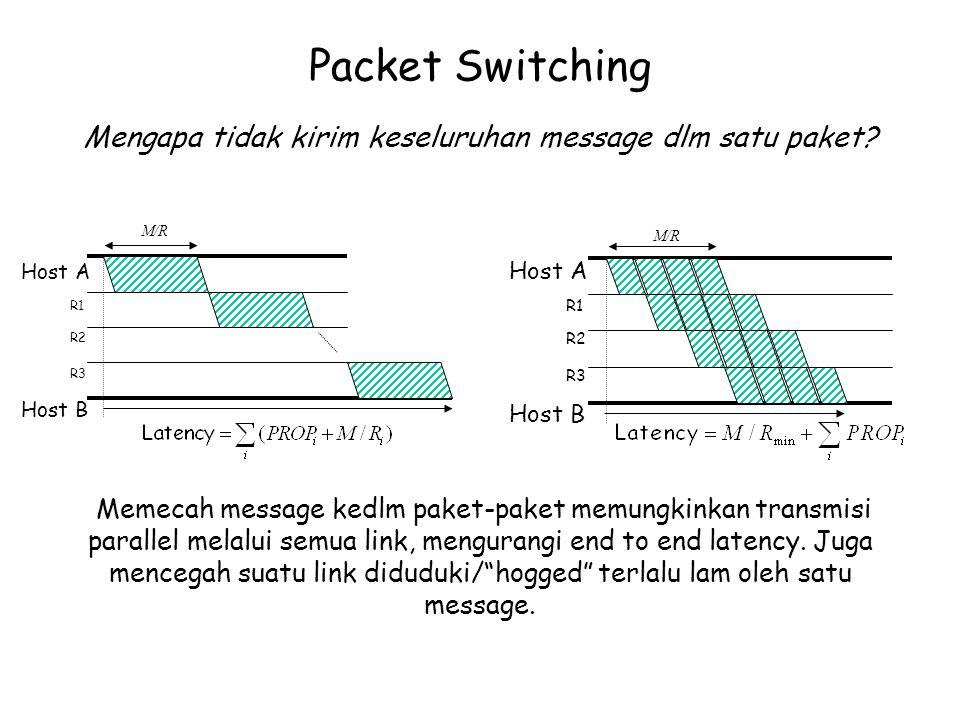 Packet Switching Mengapa tidak kirim keseluruhan message dlm satu paket? Memecah message kedlm paket-paket memungkinkan transmisi parallel melalui sem
