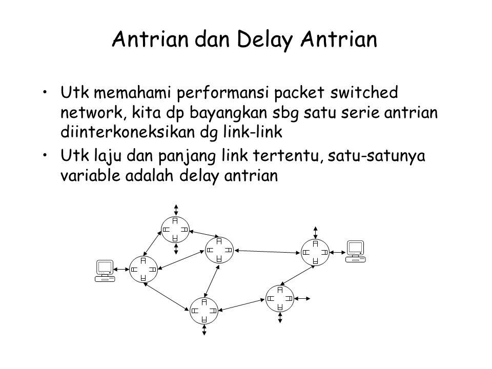 Antrian dan Delay Antrian Utk memahami performansi packet switched network, kita dp bayangkan sbg satu serie antrian diinterkoneksikan dg link-link Utk laju dan panjang link tertentu, satu-satunya variable adalah delay antrian
