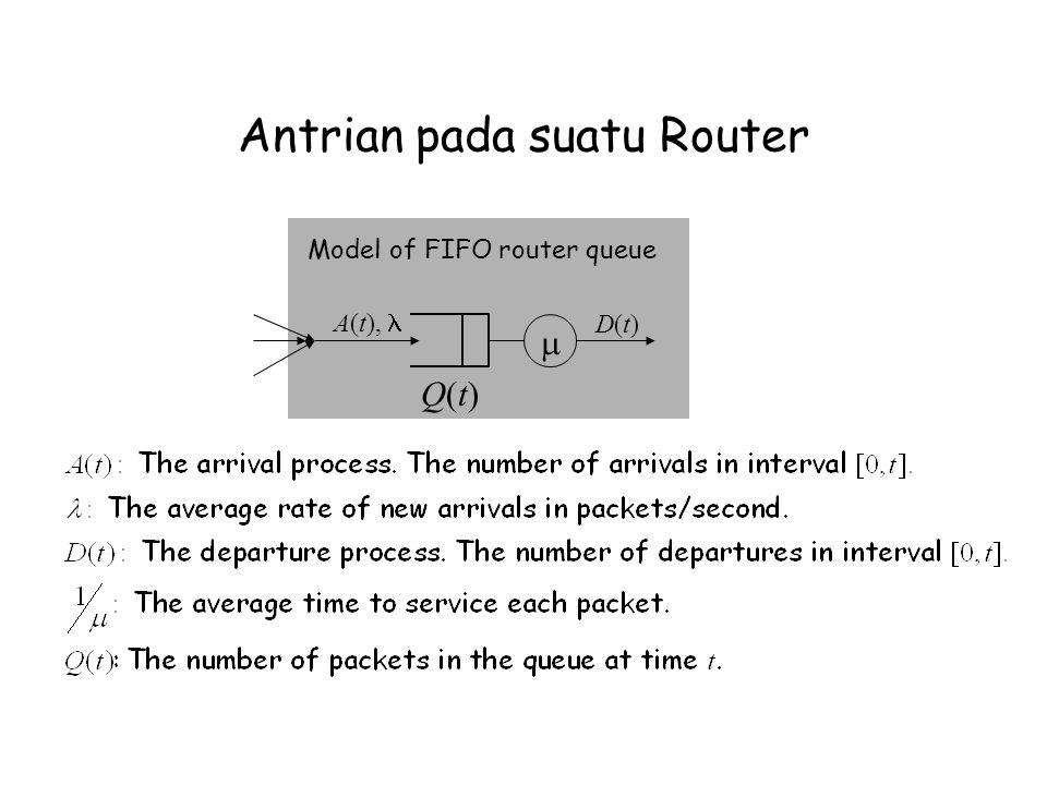 Antrian pada suatu Router  A(t), D(t)D(t) Model of FIFO router queue Q(t)Q(t)