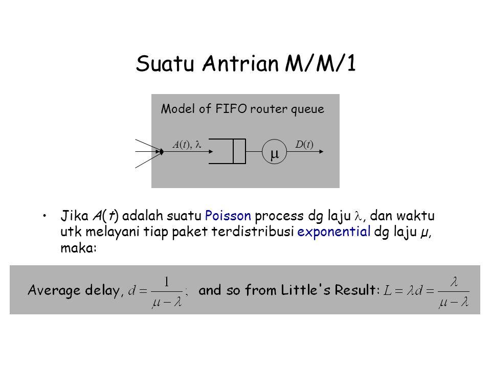 Suatu Antrian M/M/1 Jika A(t) adalah suatu Poisson process dg laju, dan waktu utk melayani tiap paket terdistribusi exponential dg laju µ, maka:  A(t), D(t)D(t) Model of FIFO router queue