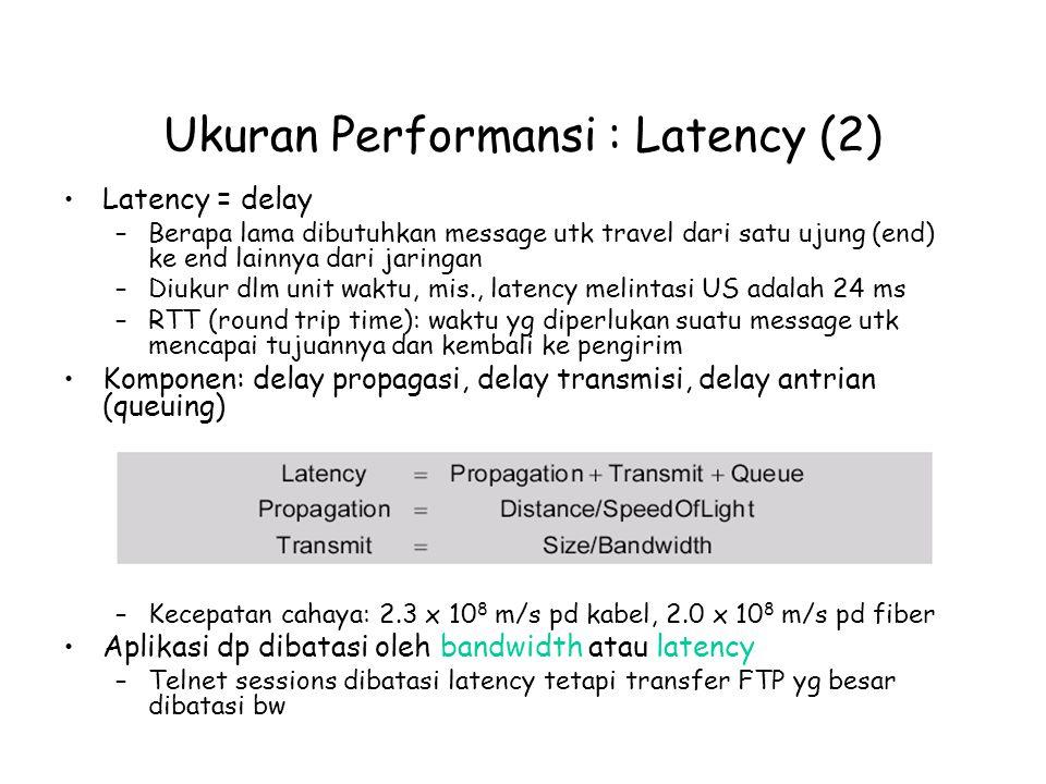 Ukuran Performansi : Latency (2) Latency = delay –Berapa lama dibutuhkan message utk travel dari satu ujung (end) ke end lainnya dari jaringan –Diukur dlm unit waktu, mis., latency melintasi US adalah 24 ms –RTT (round trip time): waktu yg diperlukan suatu message utk mencapai tujuannya dan kembali ke pengirim Komponen: delay propagasi, delay transmisi, delay antrian (queuing) –Kecepatan cahaya: 2.3 x 10 8 m/s pd kabel, 2.0 x 10 8 m/s pd fiber Aplikasi dp dibatasi oleh bandwidth atau latency –Telnet sessions dibatasi latency tetapi transfer FTP yg besar dibatasi bw