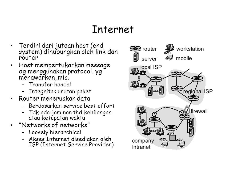 Internet Terdiri dari jutaan host (end system) dihubungkan oleh link dan router Host mempertukarkan message dg menggunakan protocol, yg menawarkan, mis.