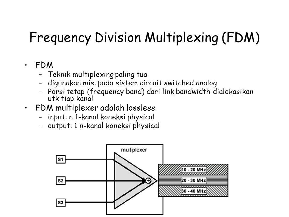 Frequency Division Multiplexing (FDM) FDM –Teknik multiplexing paling tua –digunakan mis.