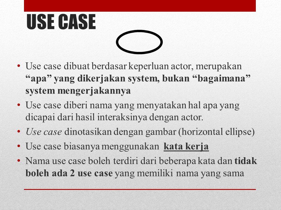 """USE CASE Use case dibuat berdasar keperluan actor, merupakan """"apa"""" yang dikerjakan system, bukan """"bagaimana"""" system mengerjakannya Use case diberi nam"""