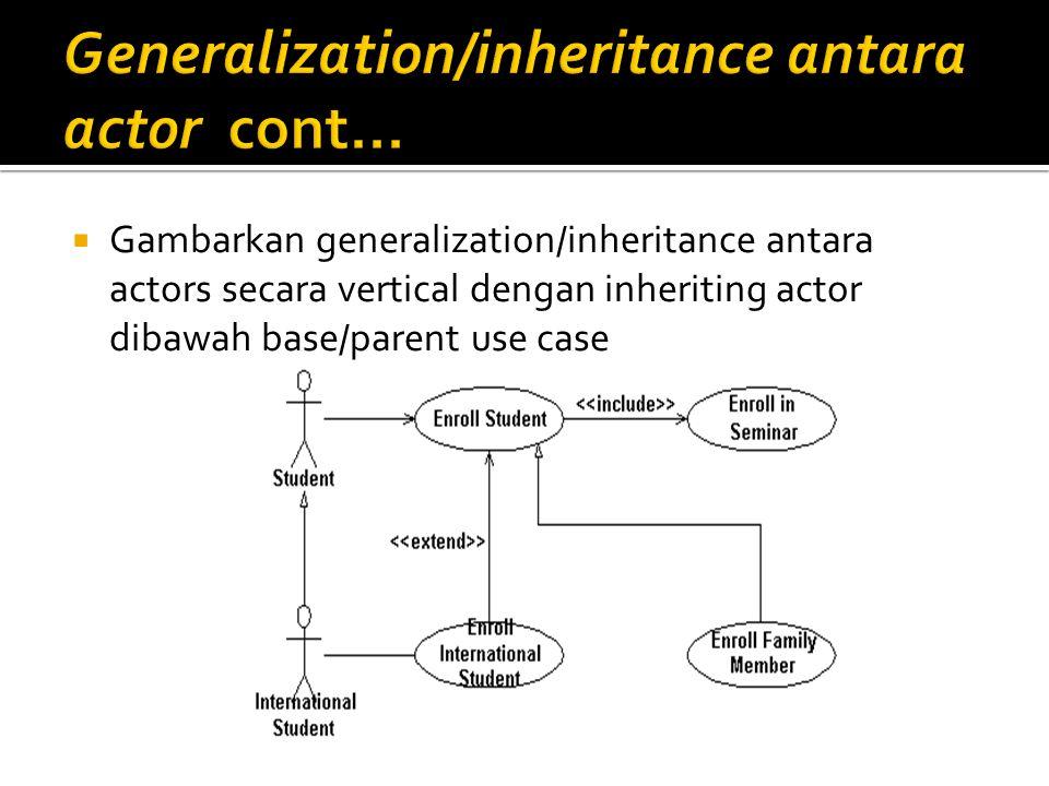  Gambarkan generalization/inheritance antara actors secara vertical dengan inheriting actor dibawah base/parent use case