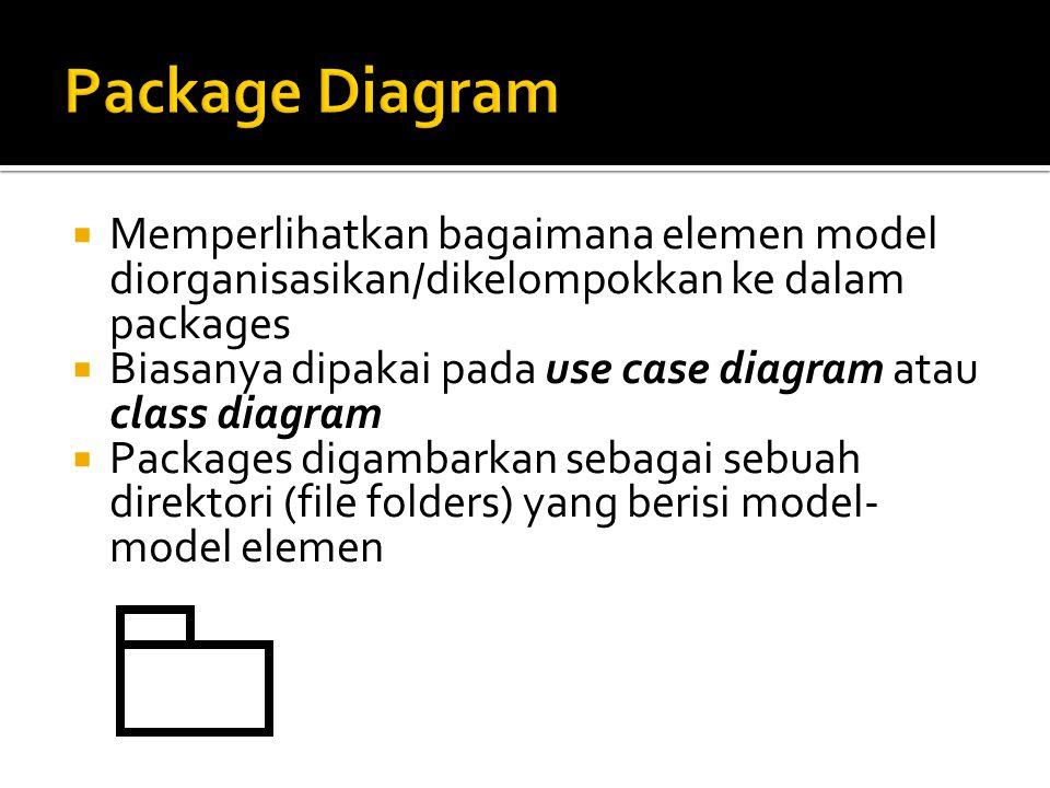  Memperlihatkan bagaimana elemen model diorganisasikan/dikelompokkan ke dalam packages  Biasanya dipakai pada use case diagram atau class diagram  Packages digambarkan sebagai sebuah direktori (file folders) yang berisi model- model elemen