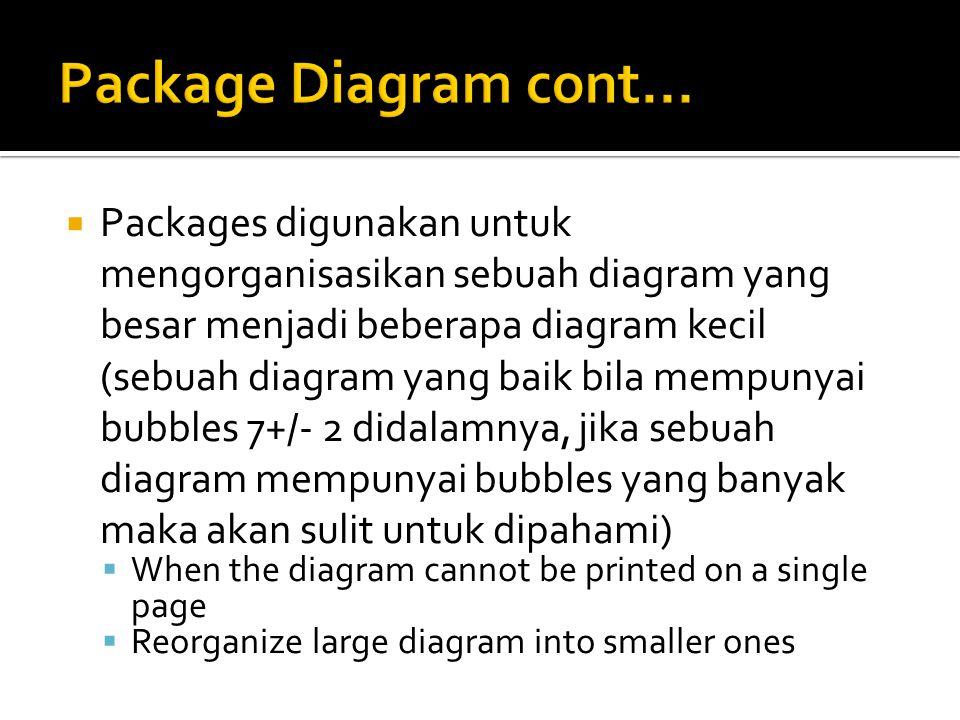  Packages digunakan untuk mengorganisasikan sebuah diagram yang besar menjadi beberapa diagram kecil (sebuah diagram yang baik bila mempunyai bubbles 7+/- 2 didalamnya, jika sebuah diagram mempunyai bubbles yang banyak maka akan sulit untuk dipahami)  When the diagram cannot be printed on a single page  Reorganize large diagram into smaller ones