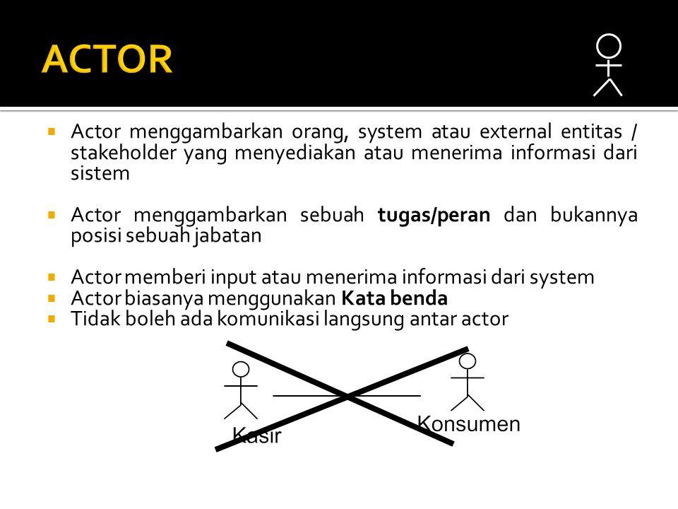 Contoh Generalization/inheritance antara actor dan use case