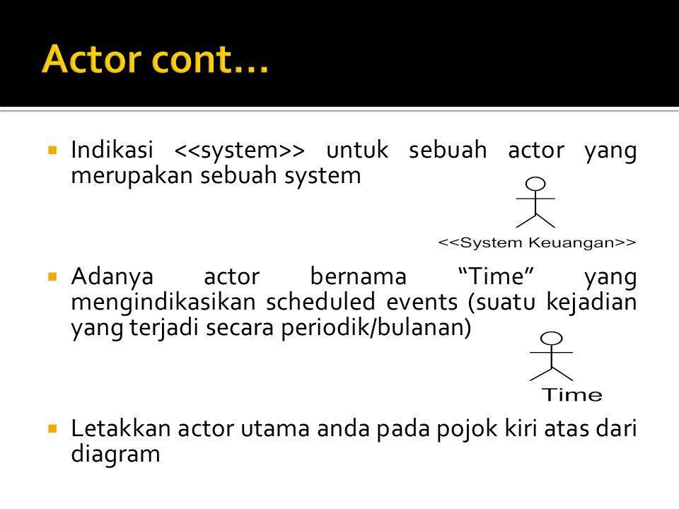 """ Indikasi > untuk sebuah actor yang merupakan sebuah system  Adanya actor bernama """"Time"""" yang mengindikasikan scheduled events (suatu kejadian yang"""