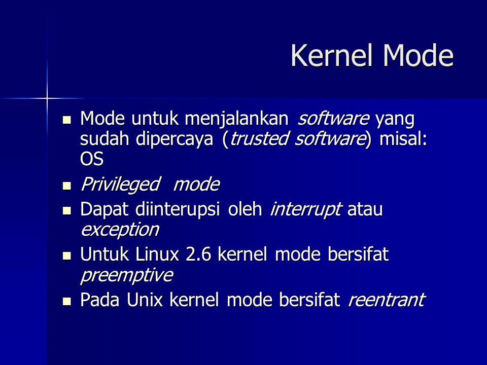 Kernel Mode Mode untuk menjalankan software yang sudah dipercaya (trusted software) misal: OS Mode untuk menjalankan software yang sudah dipercaya (tr