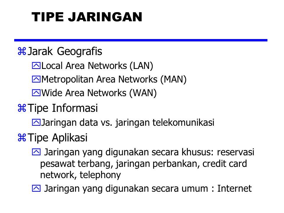 TIPE JARINGAN zJarak Geografis yLocal Area Networks (LAN) yMetropolitan Area Networks (MAN) yWide Area Networks (WAN) zTipe Informasi yJaringan data v