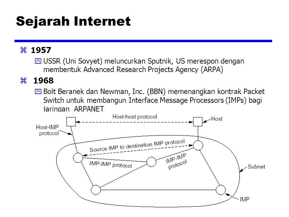 Sejarah Internet z1957 yUSSR (Uni Sovyet) meluncurkan Sputnik, US merespon dengan membentuk Advanced Research Projects Agency (ARPA) z 1968 yBolt Bera