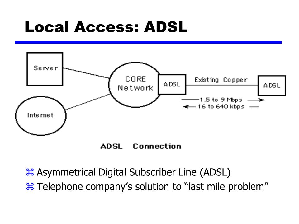 Local Access: ADSL zAsymmetrical Digital Subscriber Line (ADSL) zTelephone company's solution to last mile problem