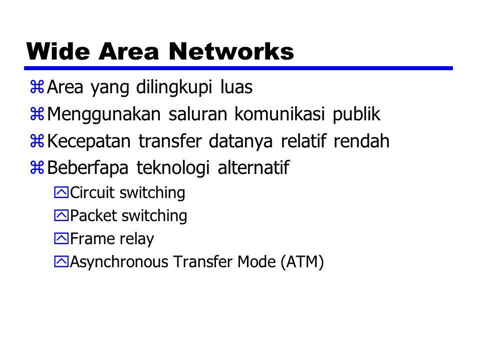 Wide Area Networks zArea yang dilingkupi luas zMenggunakan saluran komunikasi publik zKecepatan transfer datanya relatif rendah zBeberfapa teknologi a