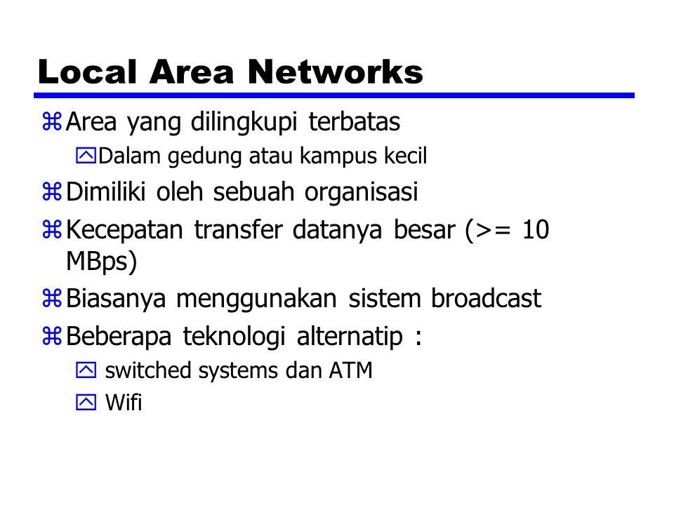 Local Area Networks zArea yang dilingkupi terbatas yDalam gedung atau kampus kecil zDimiliki oleh sebuah organisasi zKecepatan transfer datanya besar