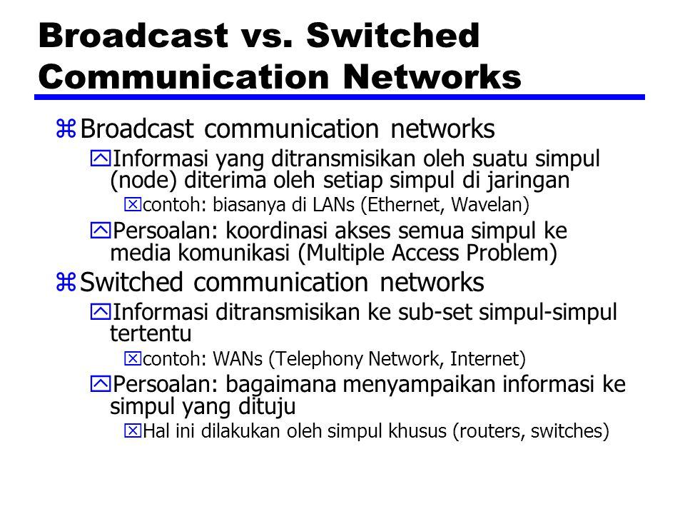zBroadcast communication networks yInformasi yang ditransmisikan oleh suatu simpul (node) diterima oleh setiap simpul di jaringan xcontoh: biasanya di