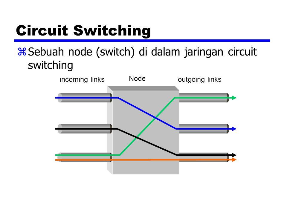 Circuit Switching zSebuah node (switch) di dalam jaringan circuit switching incoming linksoutgoing links Node
