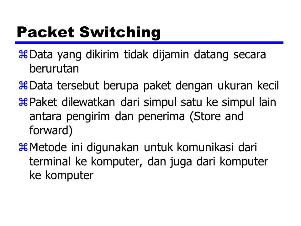 Packet Switching zData yang dikirim tidak dijamin datang secara berurutan zData tersebut berupa paket dengan ukuran kecil zPaket dilewatkan dari simpu