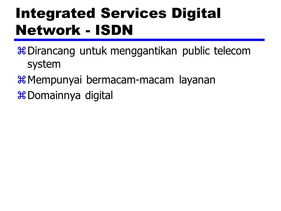 Integrated Services Digital Network - ISDN zDirancang untuk menggantikan public telecom system zMempunyai bermacam-macam layanan zDomainnya digital