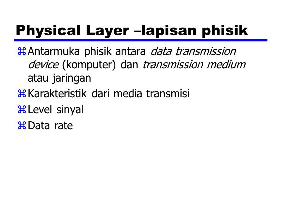 Physical Layer –lapisan phisik zAntarmuka phisik antara data transmission device (komputer) dan transmission medium atau jaringan zKarakteristik dari